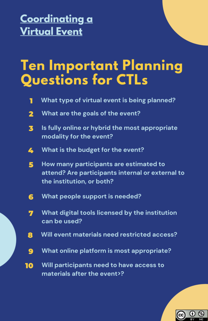 An image showing 10 important planning questions for CTLs to consider when planning a virtual event.