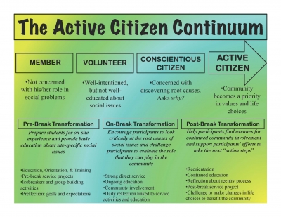 active-citizen