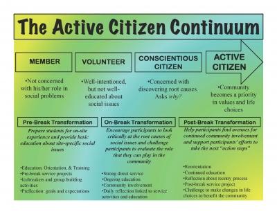 active-citizen