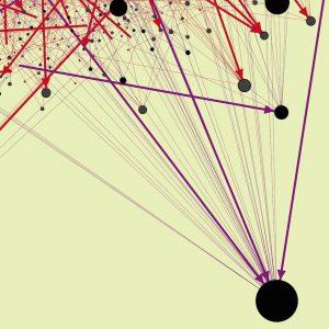 Projects – Digital Humanities Summer Scholars