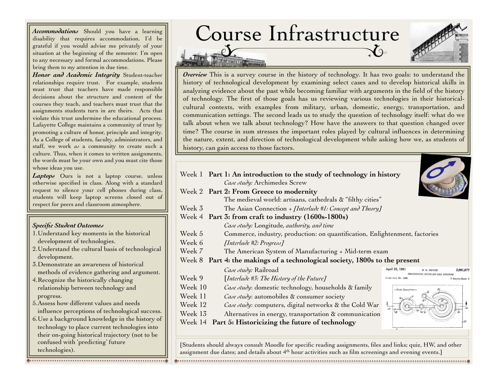 HIST 215 SP14 Course Overview.January.pt2