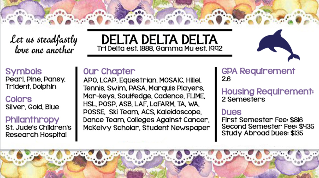 Sorority Chapters Lafayette Panhellenic Council